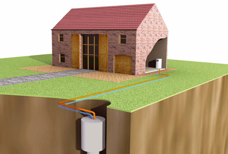 Heat Your Home With Energy Through The Ground